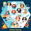 Online Dating Concept — Stock Vector #62629157