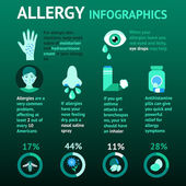 Allergy Infographics Set — Stock Vector