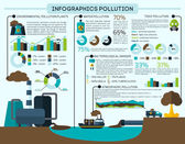 Pollution Infographics Set — Stock Vector