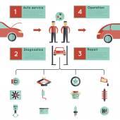 Auto Service Guideline — Cтоковый вектор
