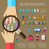 Bacteria Infographics Set — Stock Vector