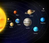 Solar System Background — Stock Vector