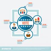 Election Flat Concept — Stock Vector