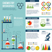 Chemistry infographics set — Stockvector
