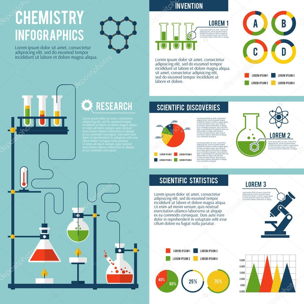 an essay on scientific invention