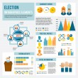 Election Icon Infographic — Stock Vector #66913157