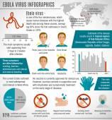 Ebola virus infographics — Stock Vector