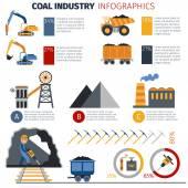Coal Industry Infographics — Stock Vector
