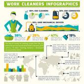 Cleaning Infographics Set — Cтоковый вектор