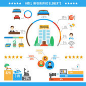Hotel Infographic — Stock Vector
