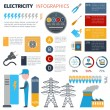 Electricity Infographics Set — Stock Vector #68188657