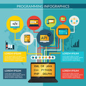 Programming Infographics Set — Vettoriale Stock