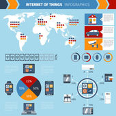 Internet of things infographics chart — Stock Vector