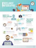 Freelance Infographic Set — Stock Vector