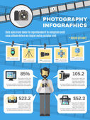 Photography Infographics Set — Stock Vector