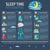 Sleep Time Infographics — Wektor stockowy