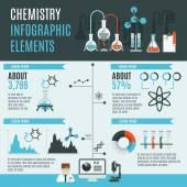 Chemistry Infographics Set — Stock Vector