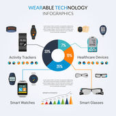 Wearable Technology Infographics — Stock Vector