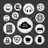 Cloud Services Concept — Stock Vector