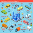Transport Isometric Infographics — Stock Vector #71549017