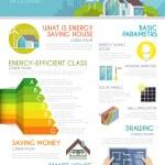 Energy Saving House Infographics — Stock Vector #71549341