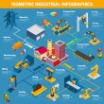 Plant Infographics Set — Stock Vector #71549575