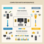 Computer Parts Infographic — Stock Vector