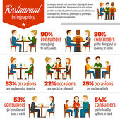 People In Restaurant Infographics — Stock Vector