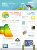 Energy Saving House Infographics — Stock Vector