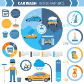 Car wash full service inforgraphic presentation — Stock Vector