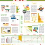 Seo infograhic report poster — Stock Vector #71550221