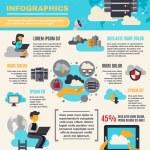 Cloud Computing Infographics — Stock Vector #74008599