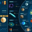 Universe infographic — Stock Vector #74009729