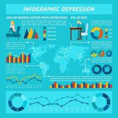 Stress And Depression Infographics Set — Stock Vector