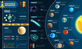 Universe infographic — Stock Vector