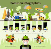 Global environment pollution problems infographics — Stock Vector