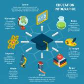Education Isometric Infographic — Stockvektor