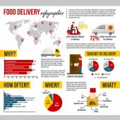 Food delivery and takeout infographic set — Stock Vector