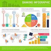 Banking Infographics Set — Stock Vector
