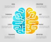 Brain Concept Flat — Stock Vector