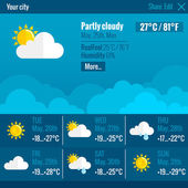 Weather Interface Flat Concept — Stock Vector