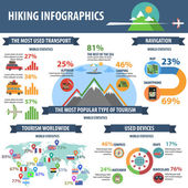 Hiking Infographics Set — Stock Vector