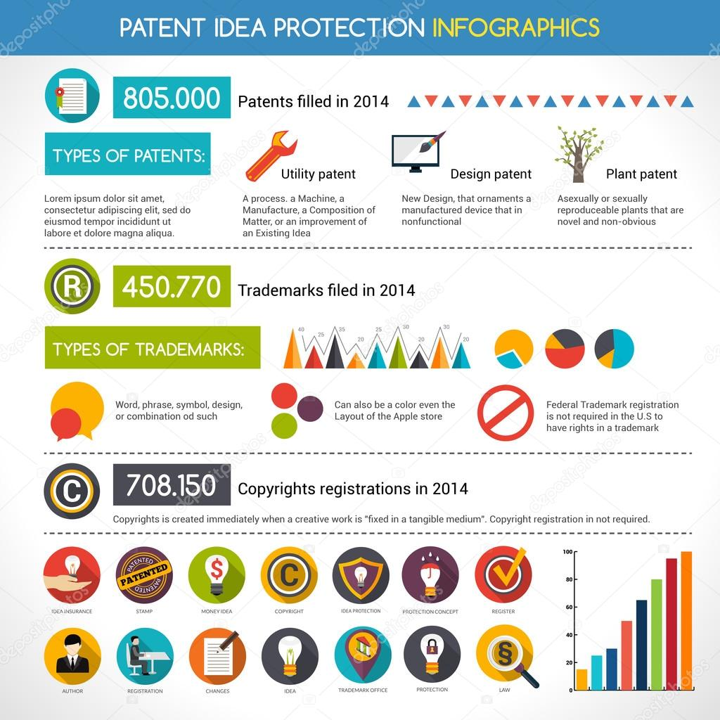 Software patent infographic