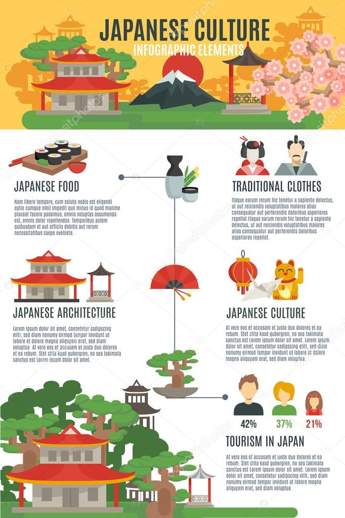 Infographic video japan