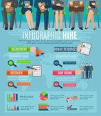 Human resources hiring people infographic report — Stock Vector