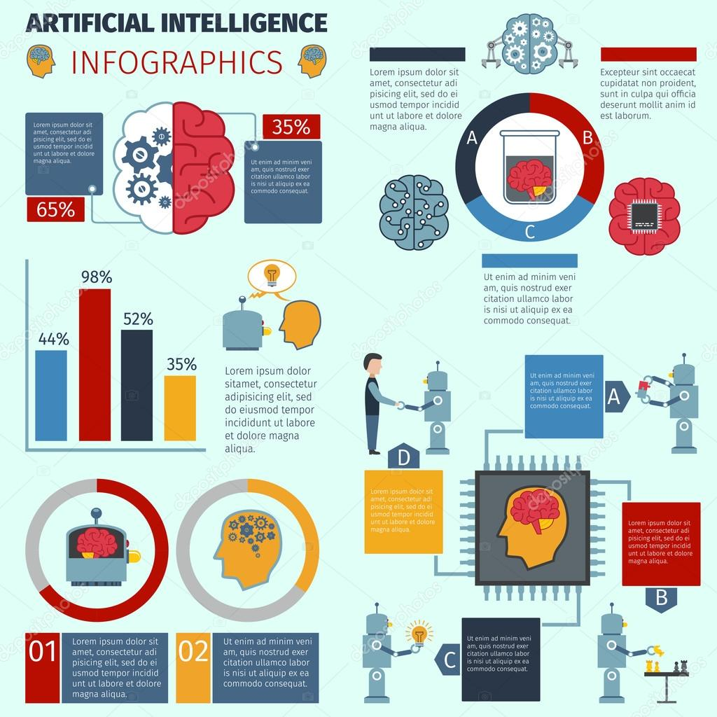 Infographic artificial intelligence