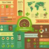 Tea consumption world wide infographic layout — Stock Vector