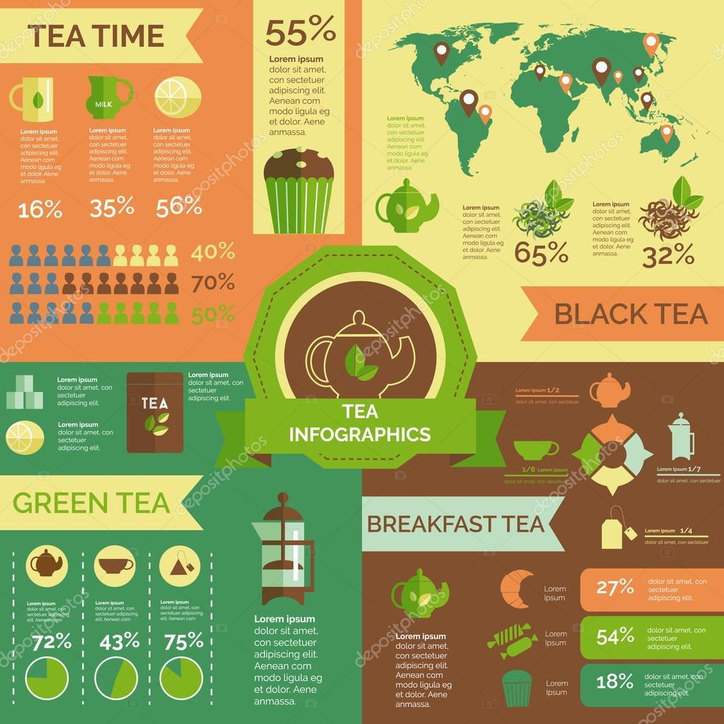 Mise en page de th 233 consommation monde large infographique image