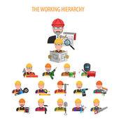 Worker Concept Flat — Stock Vector