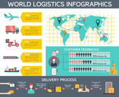 Logistics Infographic Set — Stock Vector